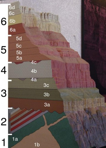 grand-canyon-geology